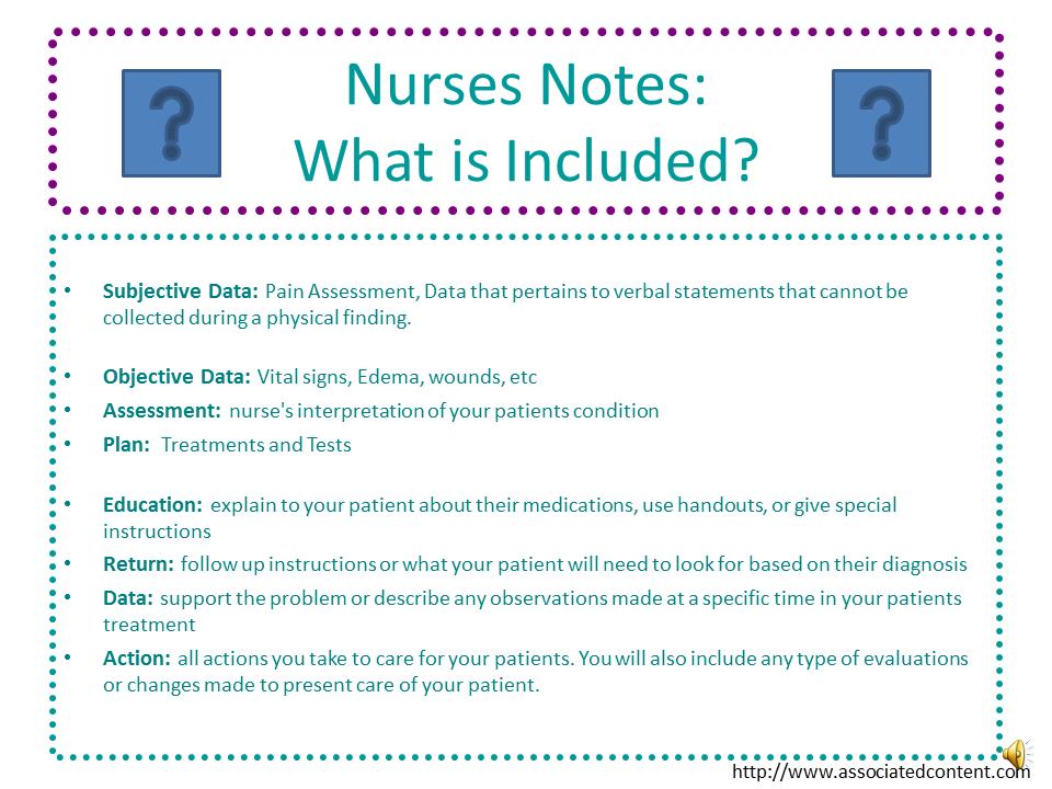 Nursing Documentation Forms  Google Search  Randoms