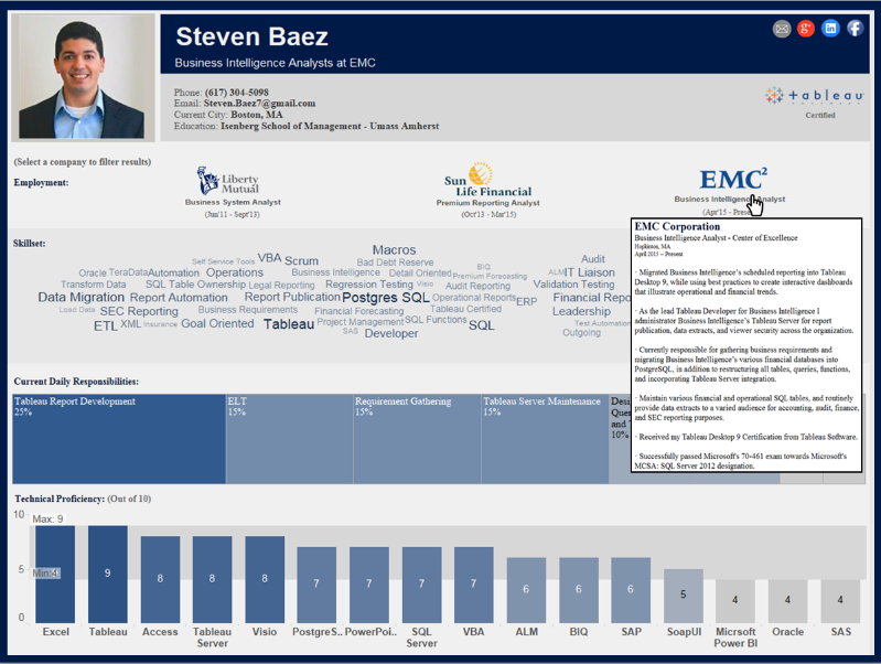 reinventing the résumé and application process with tableau steven