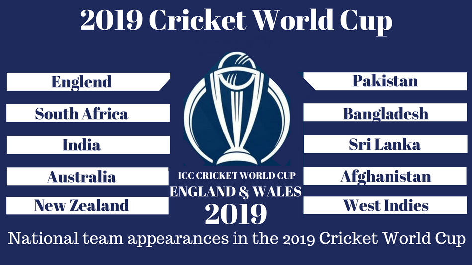 Pin On Cricket World Cup Winners