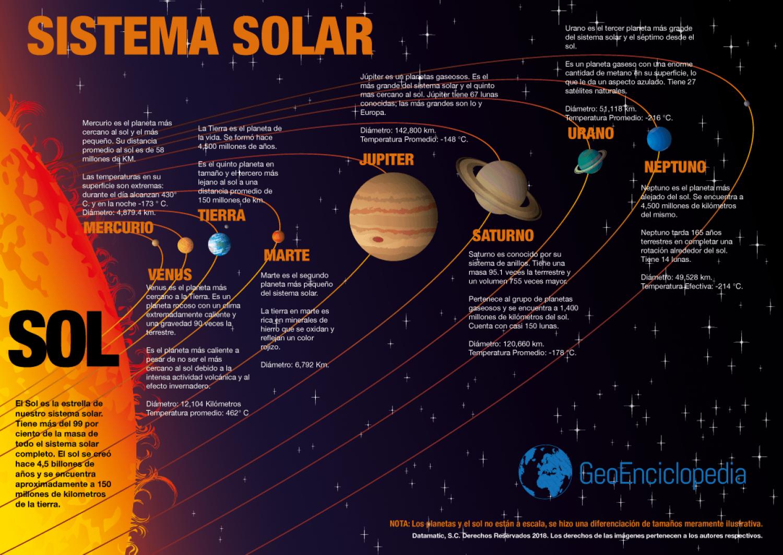 Pin On Sistema Solar