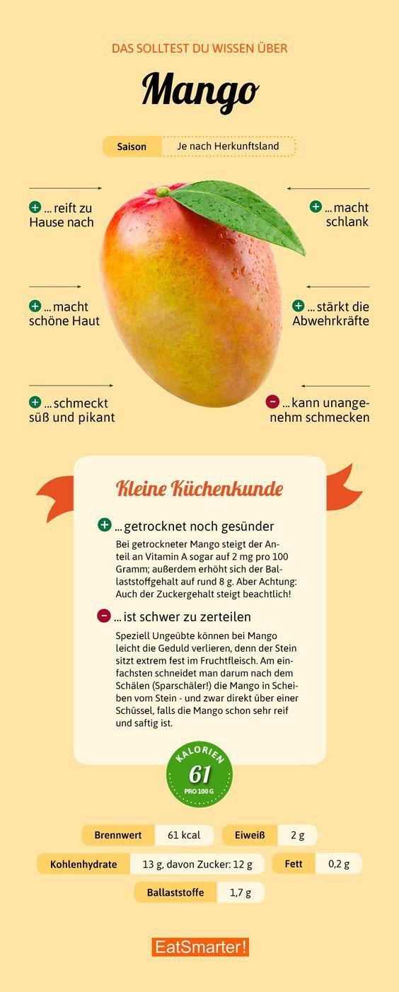 Mango #gezondeten