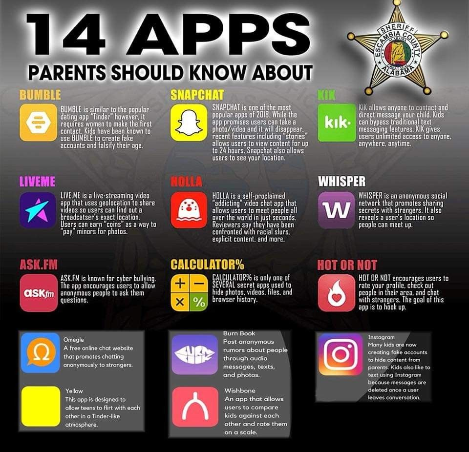Pin by G . on the boys Secret apps, Parenting, Children