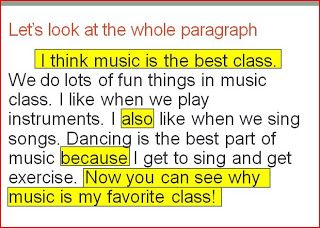 The 2nd Grade Spot Writing Opinion Paragraphs Opinion Paragraph Opinion Writing Writing