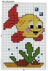 Resultado de imagem para ponto cruz toalhas graficos peixinho