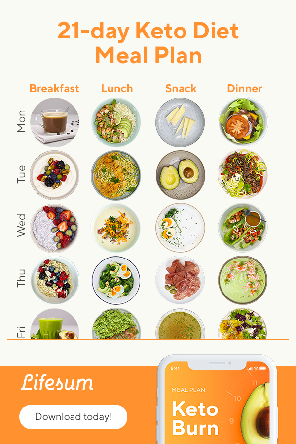 The keto diet app that will change your life - Keto diet meal plan for beginners