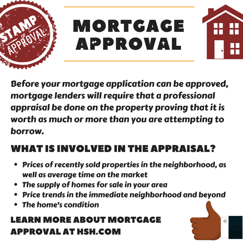 What To Expect From The Home Appraisal Process Refinance Mortgage Mortgage Refinance Calculator The Borrowers