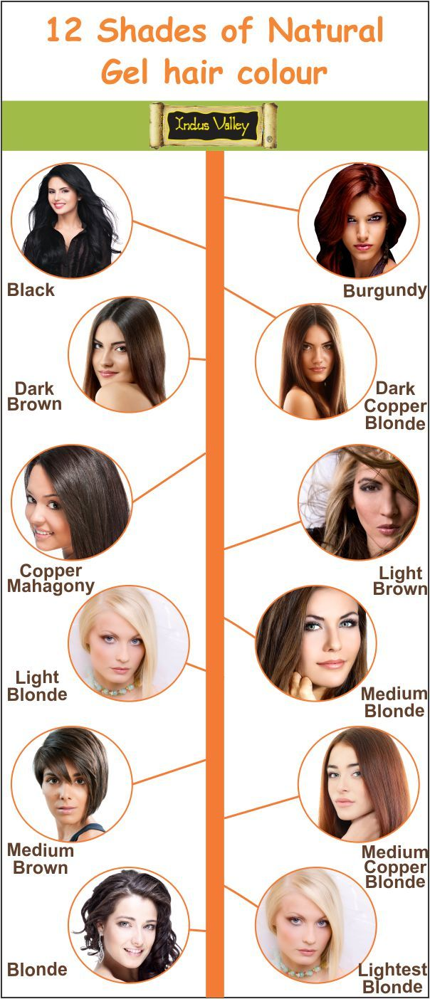 What Hair Dyes Do Not Have Ppd In Them