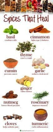 science has helped confirm that adding spices into your daily eating habits can go a long way toward lowside effect natural health Health Clear Skin Health Remedies Healt...