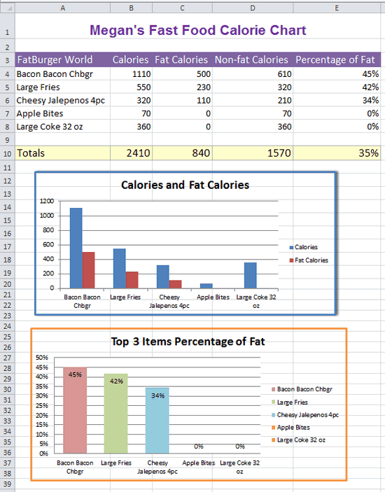 fast food calories spreadsheet school assignments pinterest