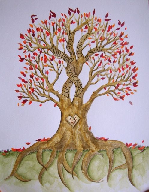 Custom Family Tree Painting Craft Ideas Family Tree Wall