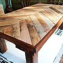 DIY coffee table using pallets, add a little stain and a little chalk paint and there ya go!