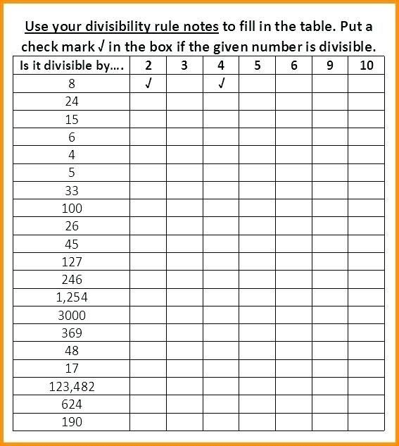 29 Divisibility Rules Worksheet Pdf Divisibility Rules Worksheets Deglossed Divisibility Rules Divisibility Rules Worksheet Divisibility Rules Practice