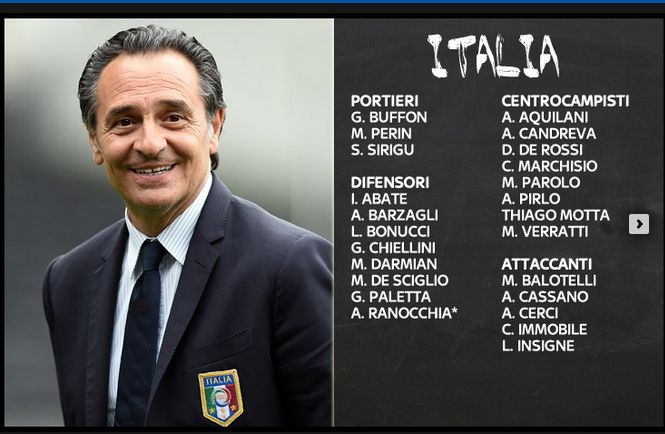 I 23 CONVOCATI DELL'ITALIA PER I MONDIALI IN BRASILE 2014