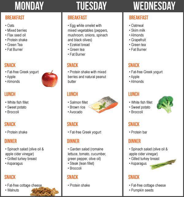Lose weight diet in a week