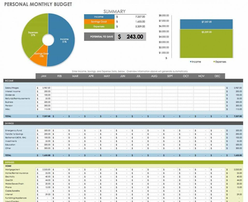 Get Our Image Of Simple Personal Financial Plan Template