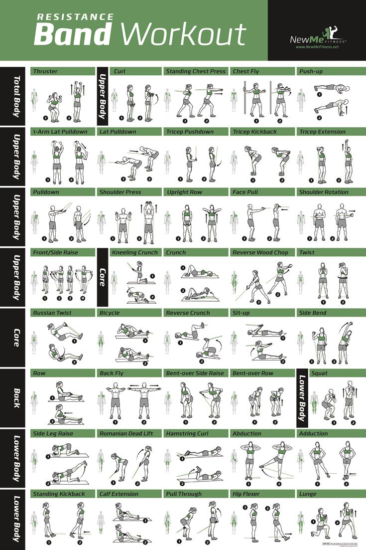 resistance band exercise workout poster with 40 exercises in one rh pinterest com Door Resistance Band Circuit Resistance Band Core Exercises