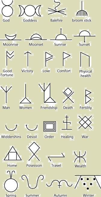 Pagan Symbols For Love {Landscape Quality Assessment}