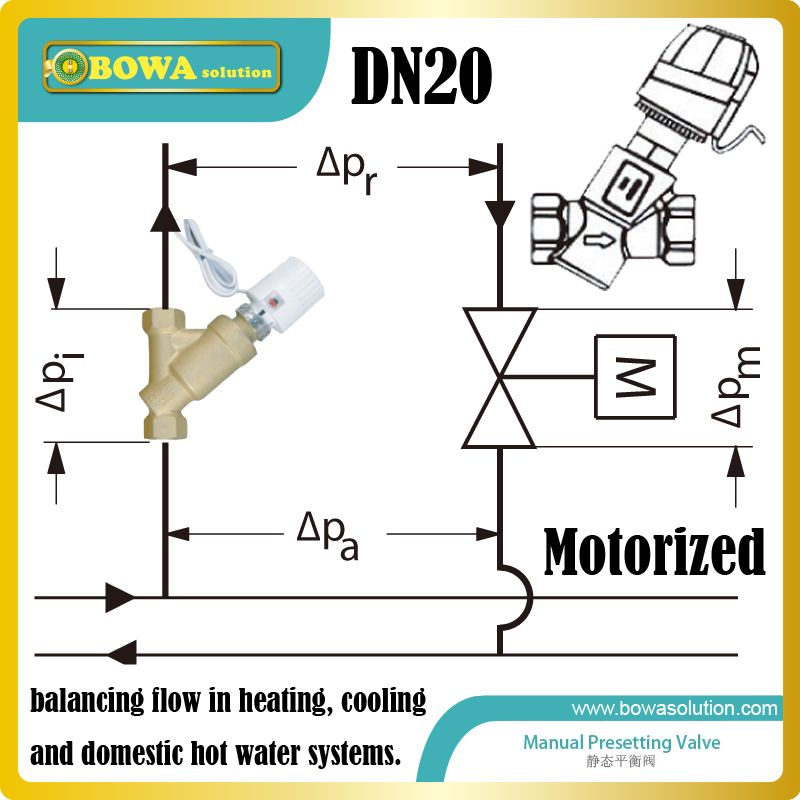 Dn20 Motorized Dynamic Balancing Valve Mainly For Ground Source Or