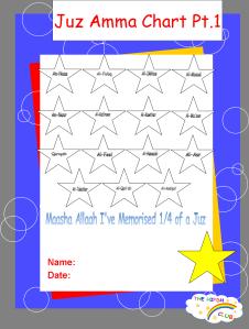 Juz 26 30 How To Memorize Things Muslim Kids Activities Chart