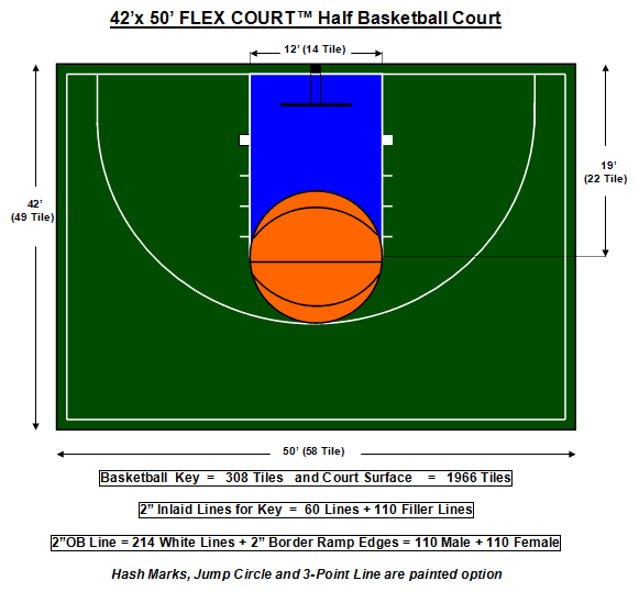 42 X 50 Flex Court Basketball Court (With Images