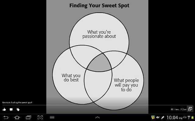 Finding your sweet spot.