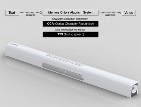 Voice Stick Is An Advance Optical Character Recognition Scanner Designed To Make All Books Available