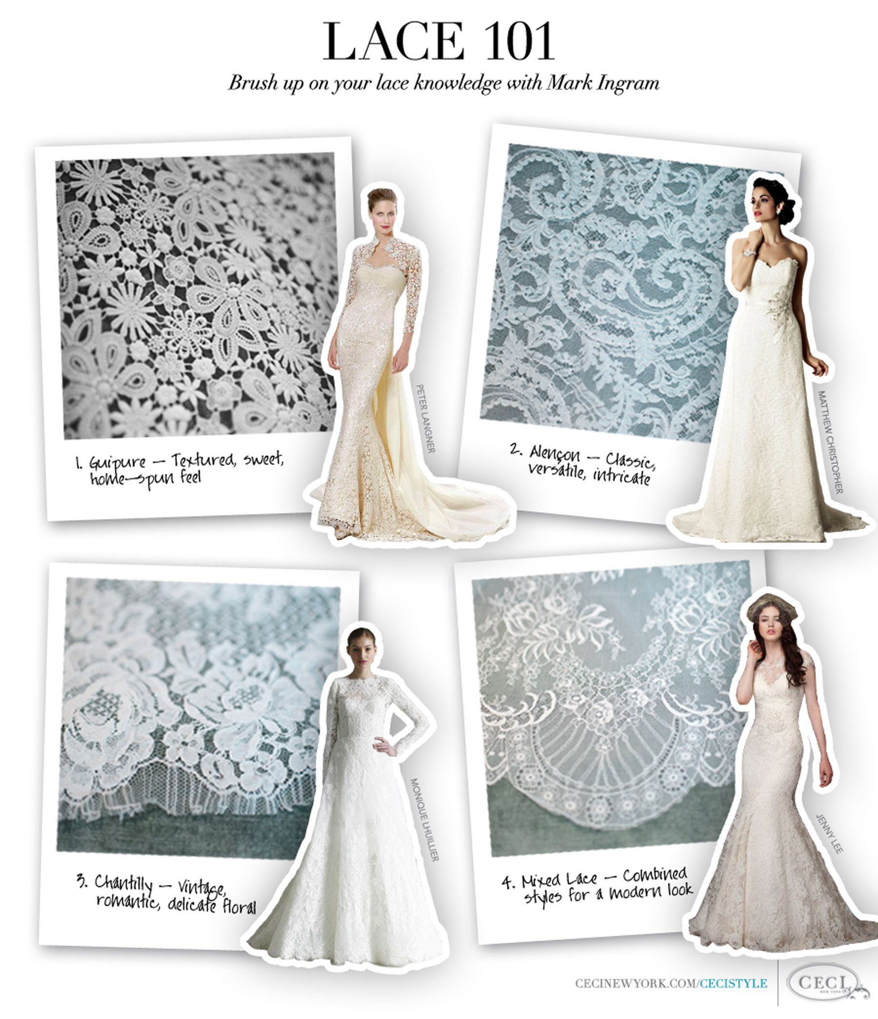 Types of Lace -- See also: The Knot's lace glossary at ...