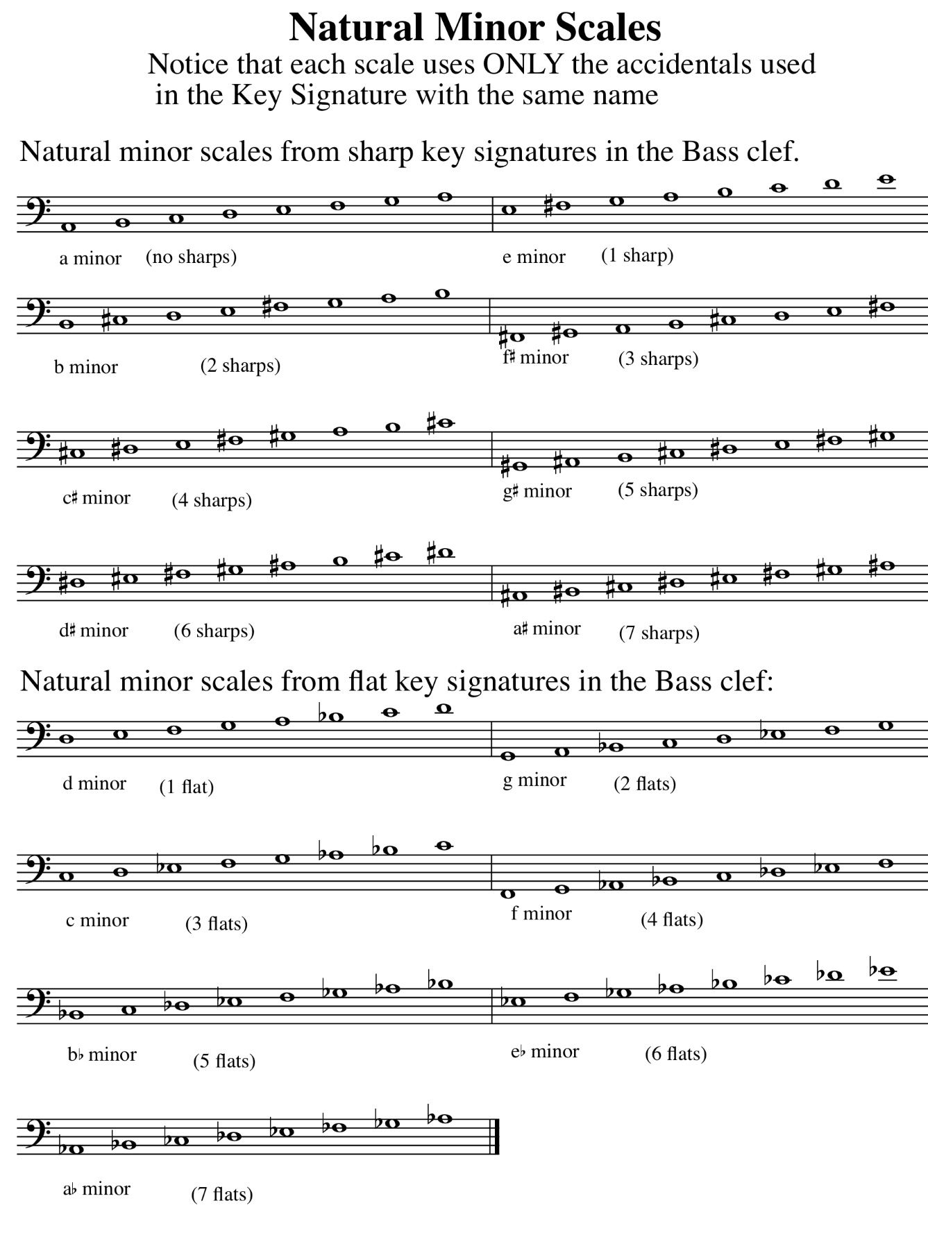 Natural Minor Scales Bass Clef With Images Singing Dream