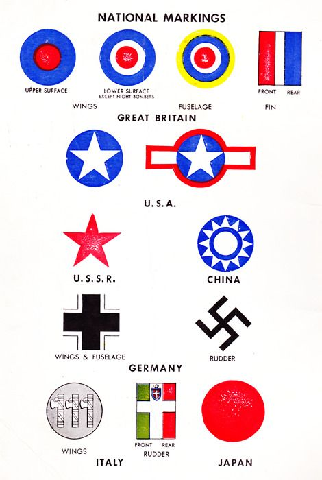 Wwii Aircraft Markings