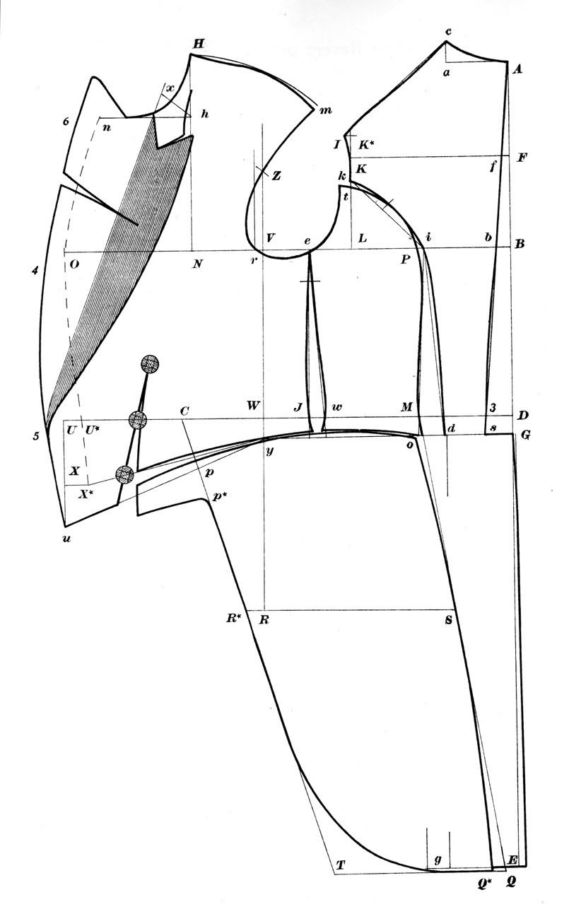 1920s dress coat - The Coatmaker\'s Forum - The Cutter and Tailor ...
