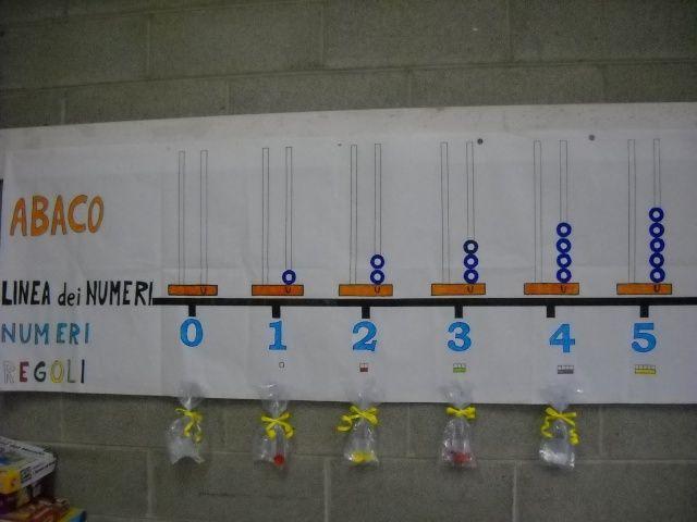 Schede didattiche matematica linea dei numeri cerca con for Linea dei numeri da stampare