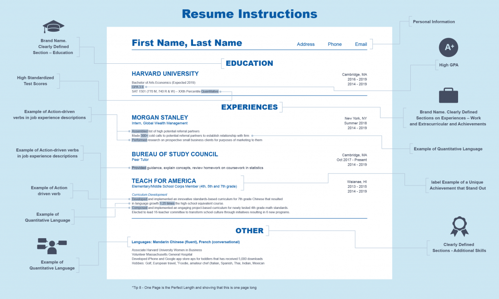 Consulting Resume Template Tips To Writing The Perfect Consulting Consulting Cv Download Your Consulting Resume Resume Writing Tips Resume Resume Writing
