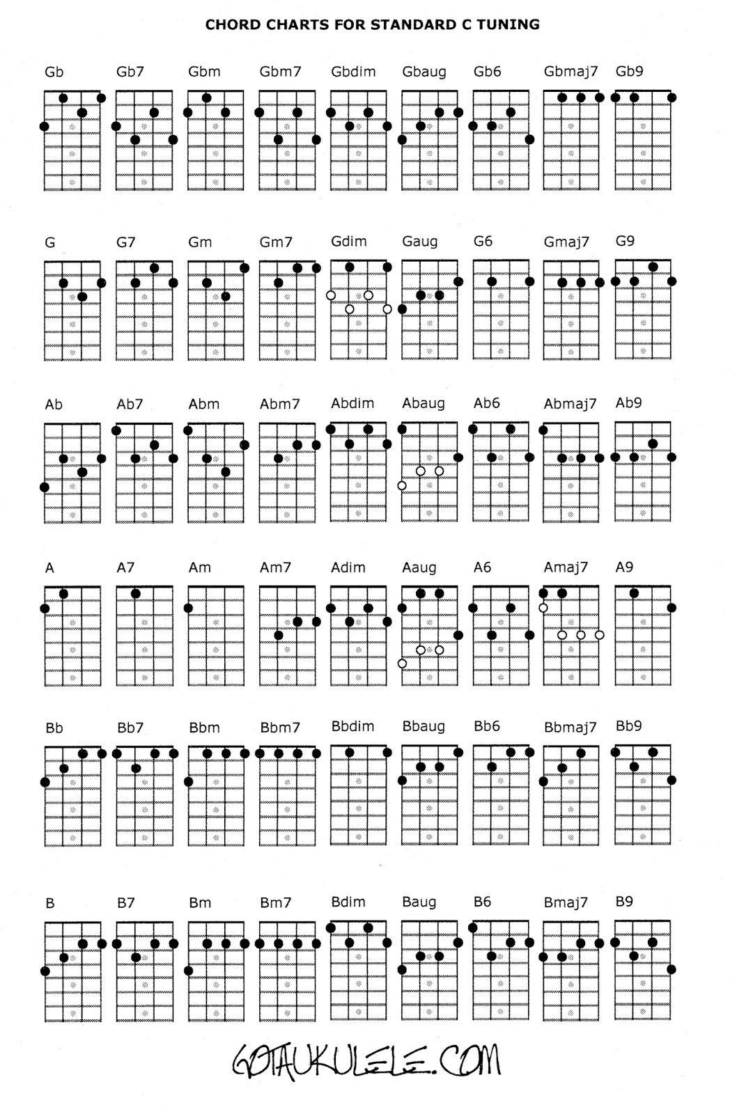 Ukulele Chord Chart 2 Ukulele Pinterest Musical Instruments