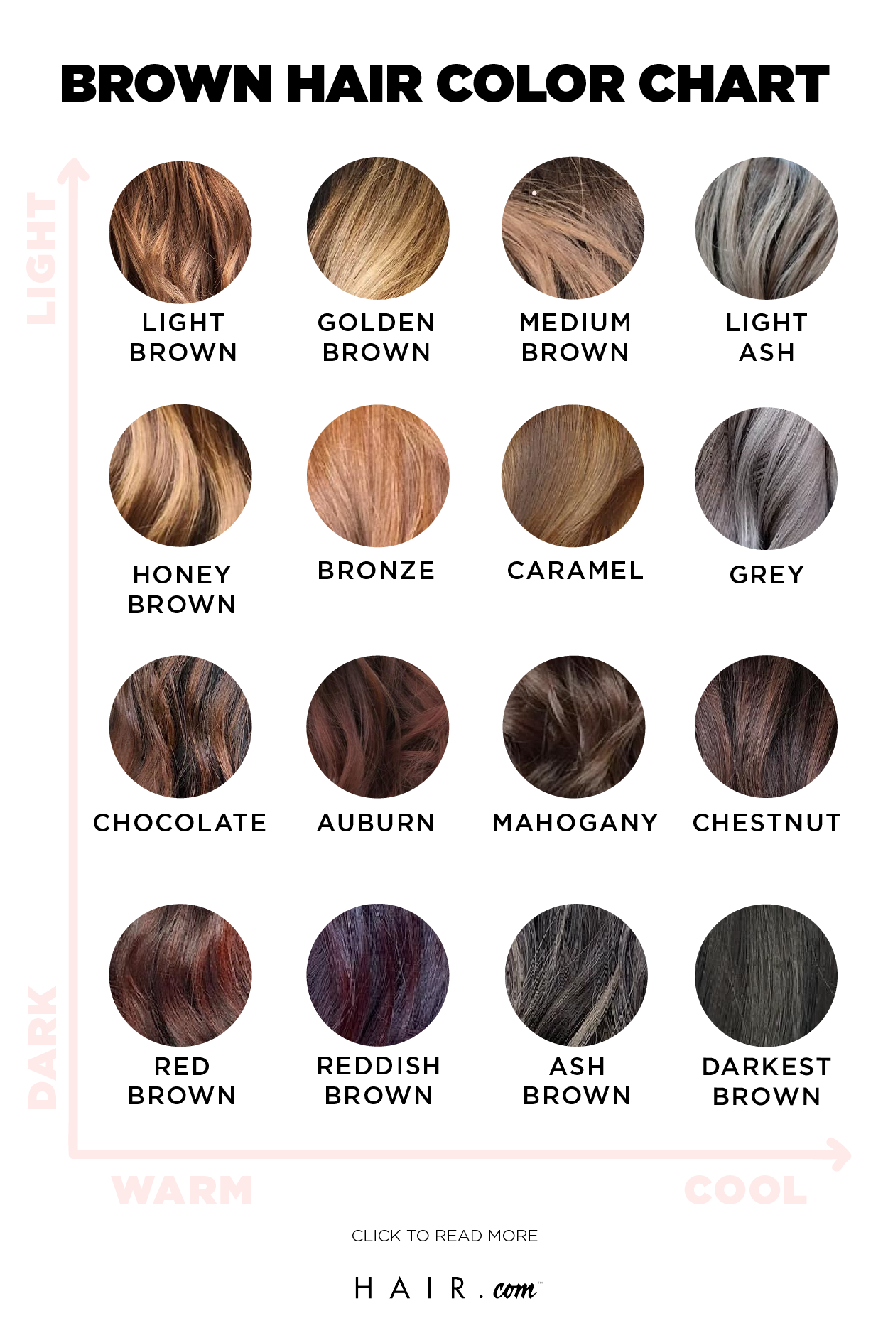 Shades Of Brown The Ultimate Brunette Hair Color Chart In 2020 Hair Color Chart Brunette Hair Color Blonde Hair Color Chart