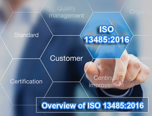 Pin by ISO Training Centre Punyam Academy on iso 13485