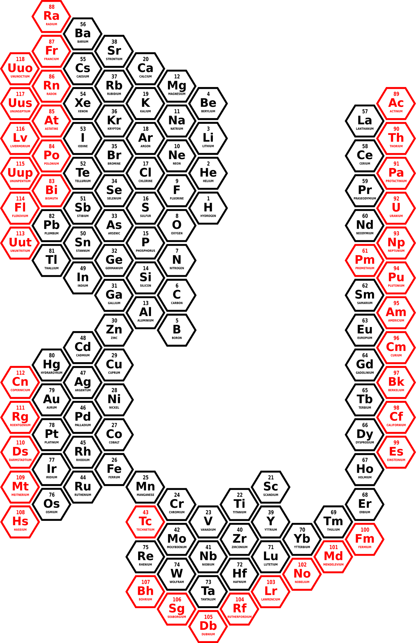 Figure 6c representation of all radioactive elements red in the figure 6c representation of all radioactive elements red in the hexagonal periodic table gamestrikefo Image collections