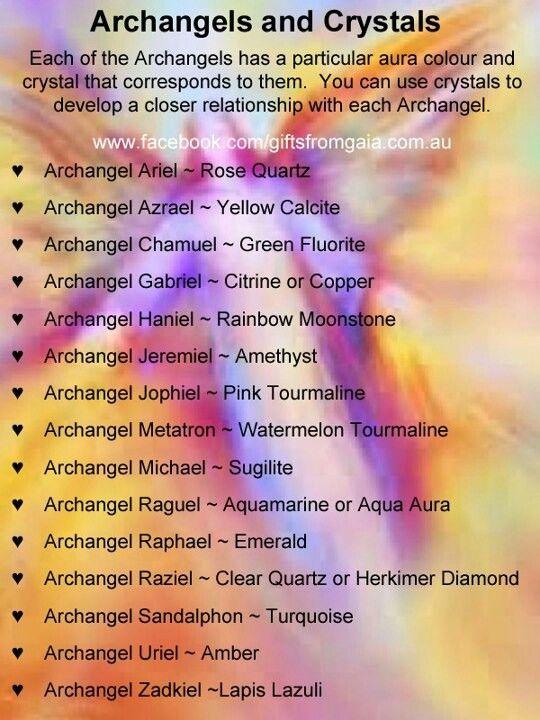 Crystals Archangels Amp Crystals Archangels Angel Prayers Archangel Jophiel