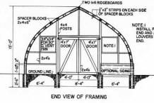Gothic Rafter Greenhouse Free Plans To Build A 21 X 40 With The Wooden Rafters Forming Arch