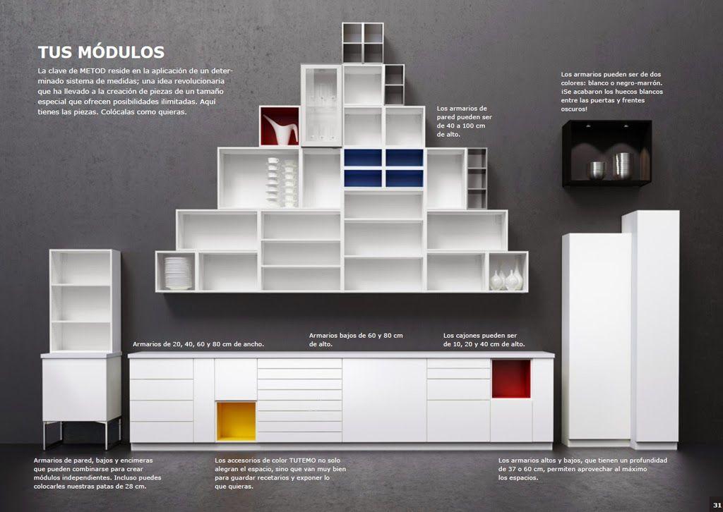 todo sobre las nuevas cocinas METOD de IKEA | COCINAS ...