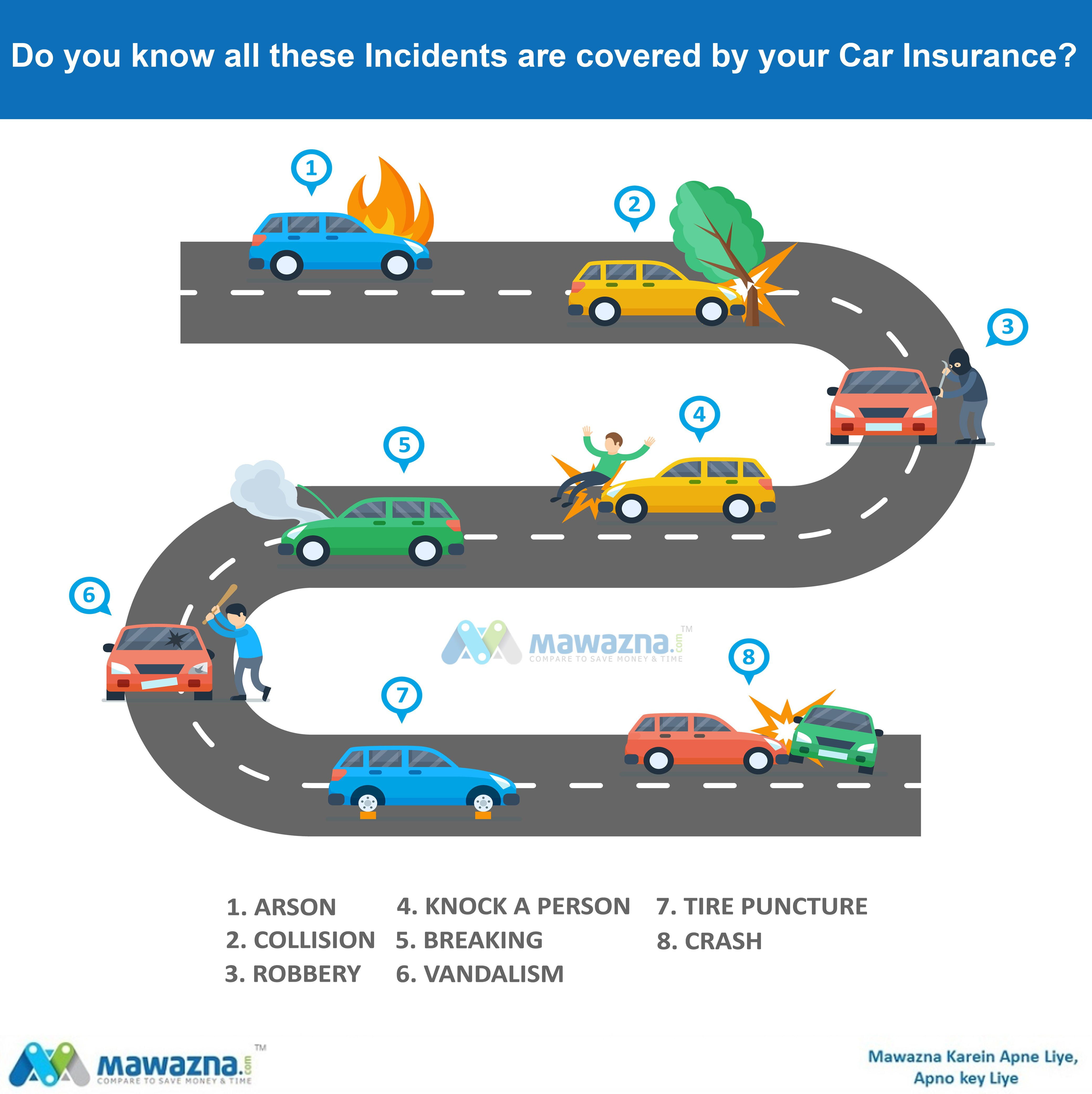 Compare & Buy best car insurance plans offered by leading