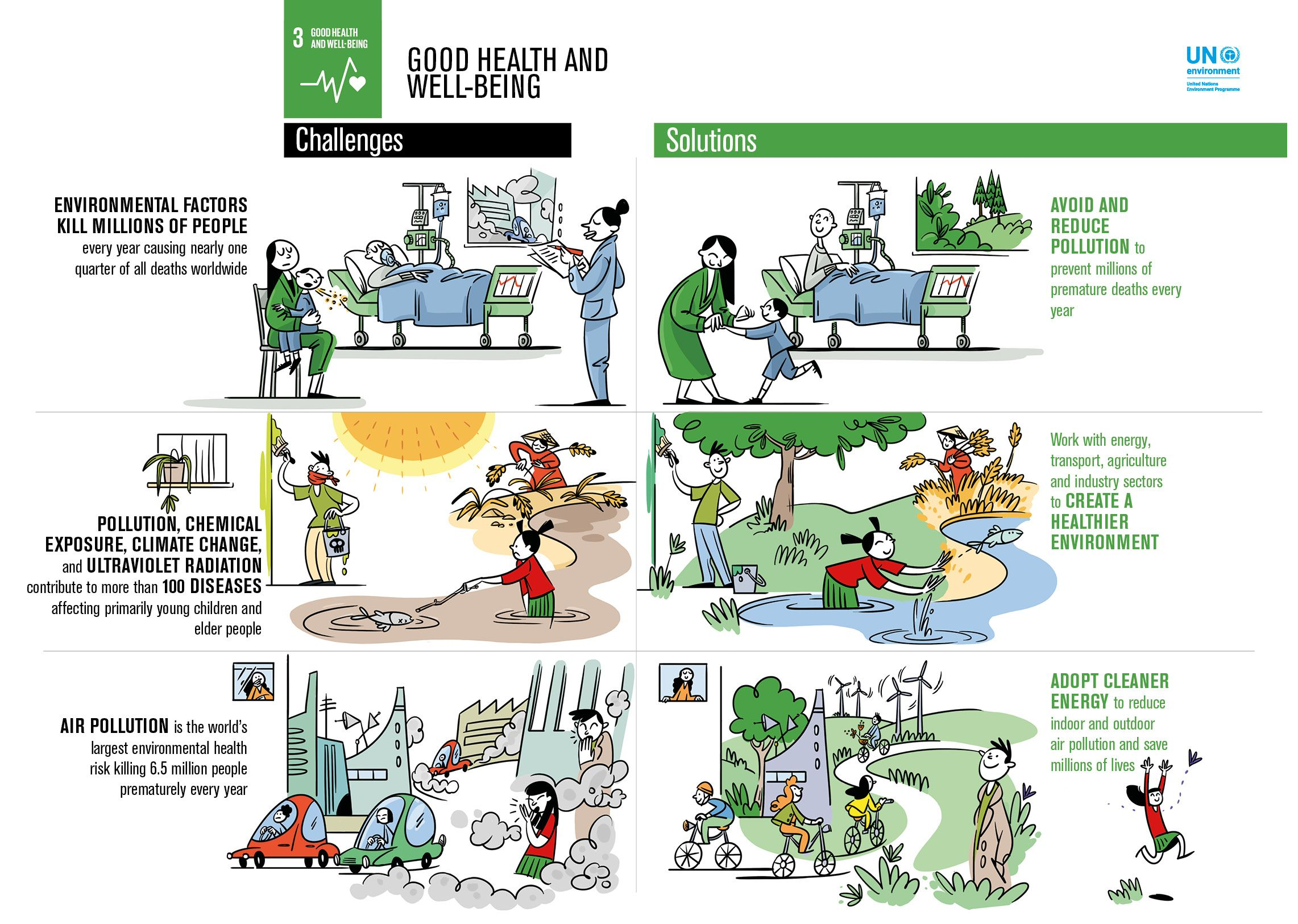 Goal cartoon Sustainable development goals, Goals, Pollution