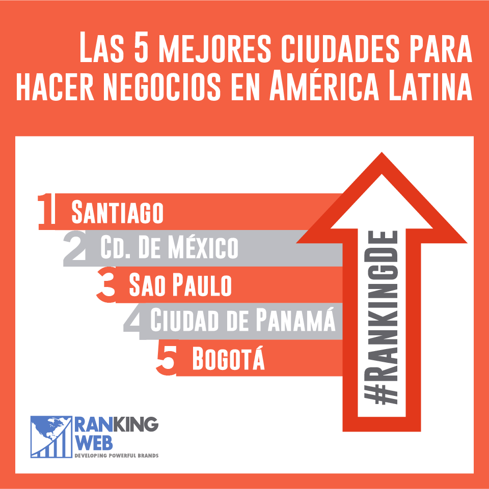 Y tú, ¿Dónde harías negocios? #RankingWeb