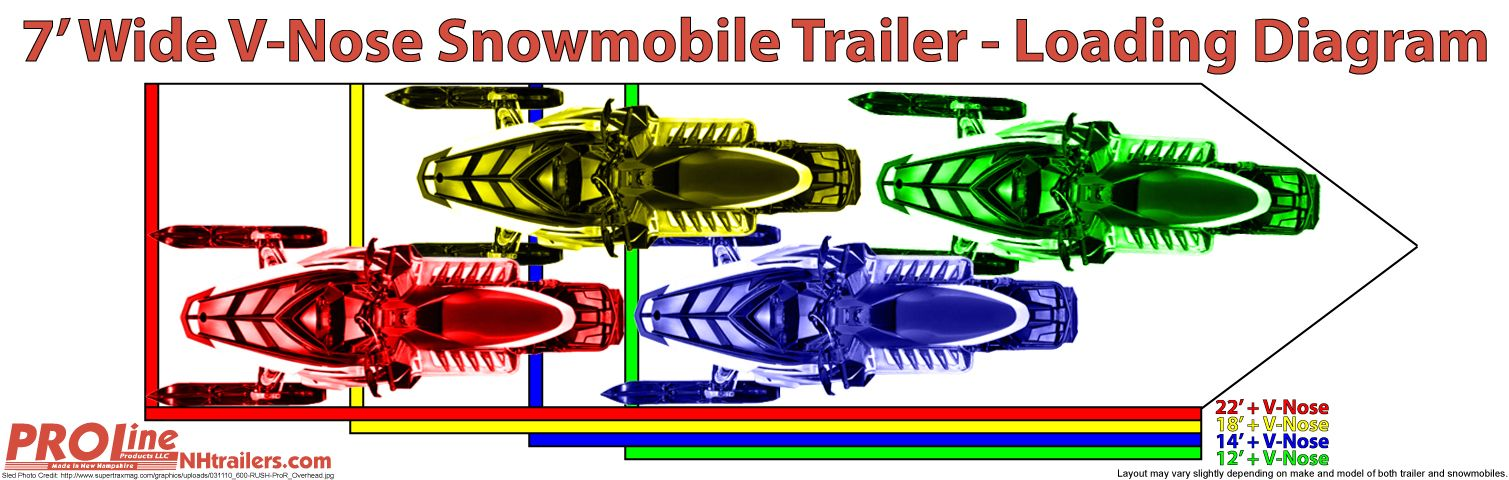 Enclosed Snowmobile Trailer Layout Ideas