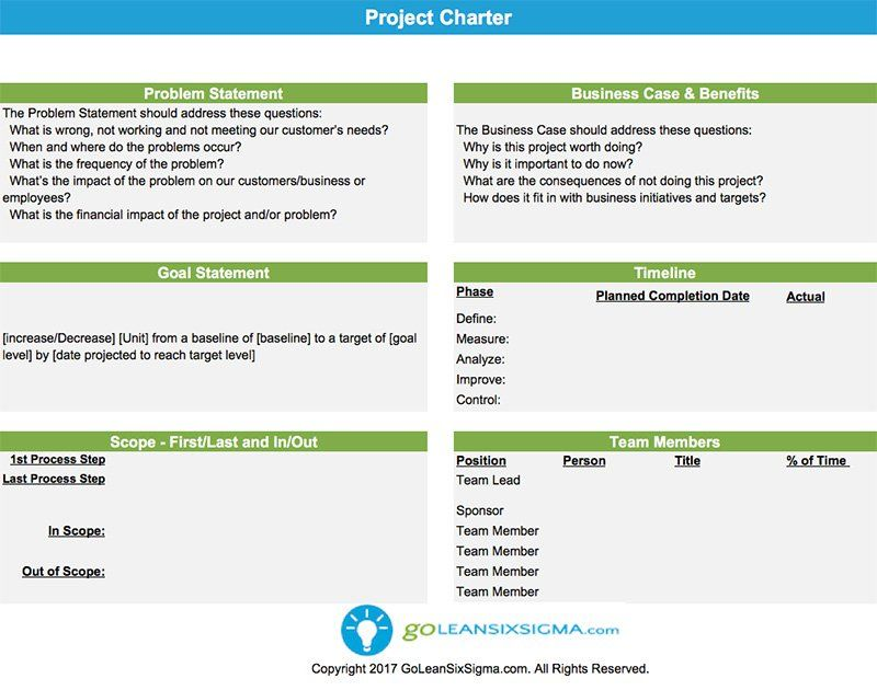 Project Charter in 2020 Project charter, Problem