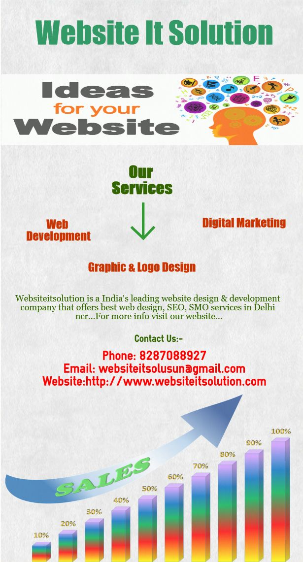 Websiteitsolution is a India's leading website design & development company that offers best web design, SEO, SMO services in Delhi ncr...For more info visit our website...http://websiteitsolution.com