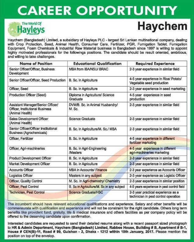 Positions Haychem Bangladesh Limited Job Circular  Job