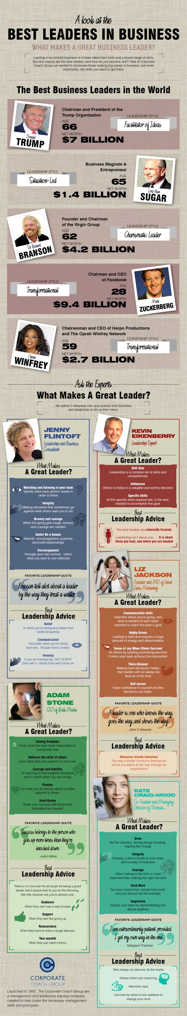 002 What Makes a Great Leader Infographic Leadership