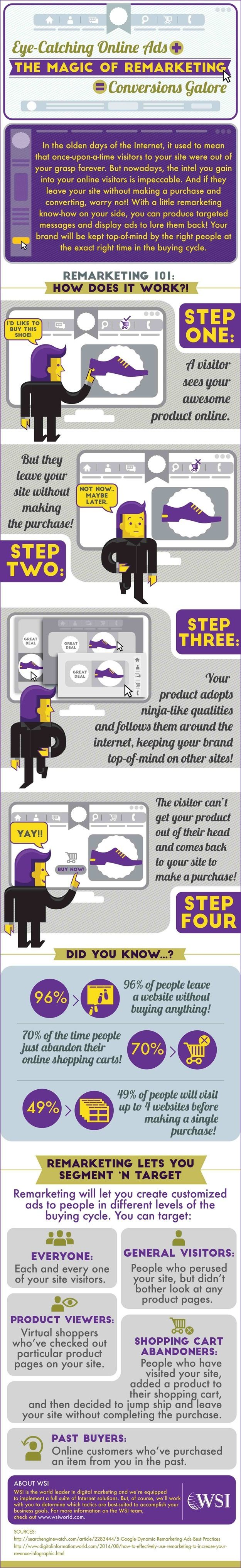 Eye Catching Ads Plus The Magic of Remarketing Equal to Conversions Galore #infographic