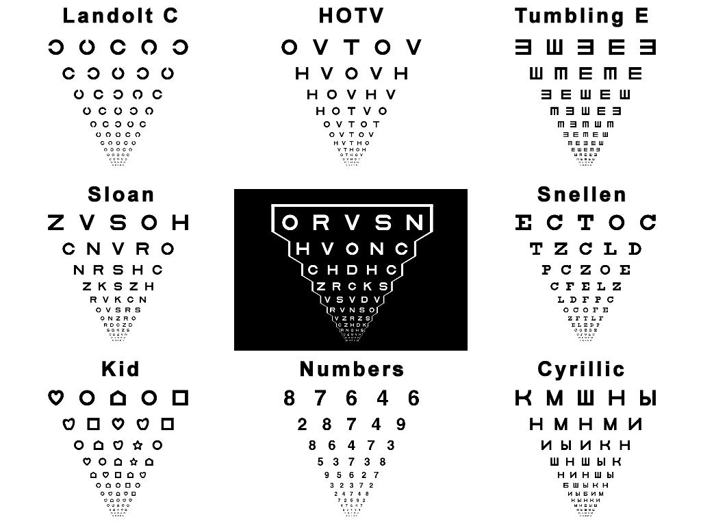 Visual acuity test charts (Landolt C, illiterate, LEA