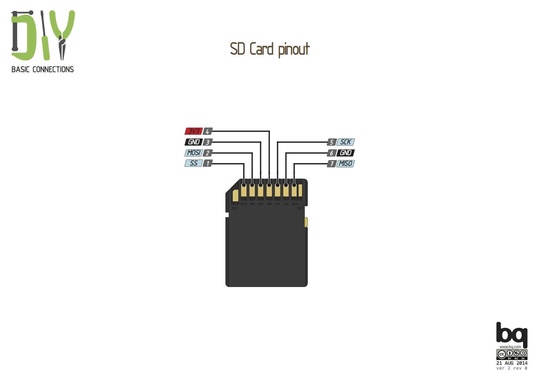 pighixxx \u2013 sd card pinout arduino arduino, connection, sd cardpighixxx \u2013 sd card pinout sd card, arduino, circuits, connection, raspberry,